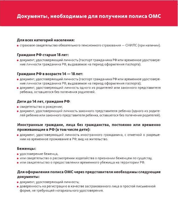список документов для получения полиса ОМС
