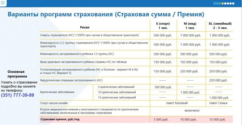 dms-info.ru